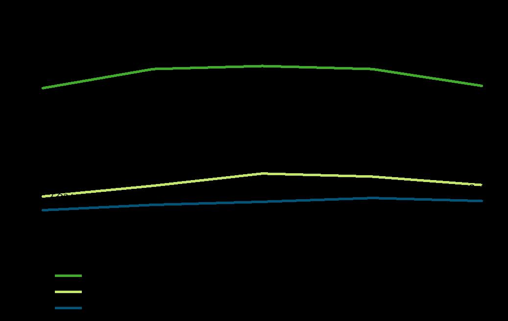 figura-1-evolucion-de-las-dificultades-economicas-en-los-hogares-de-hogares_156