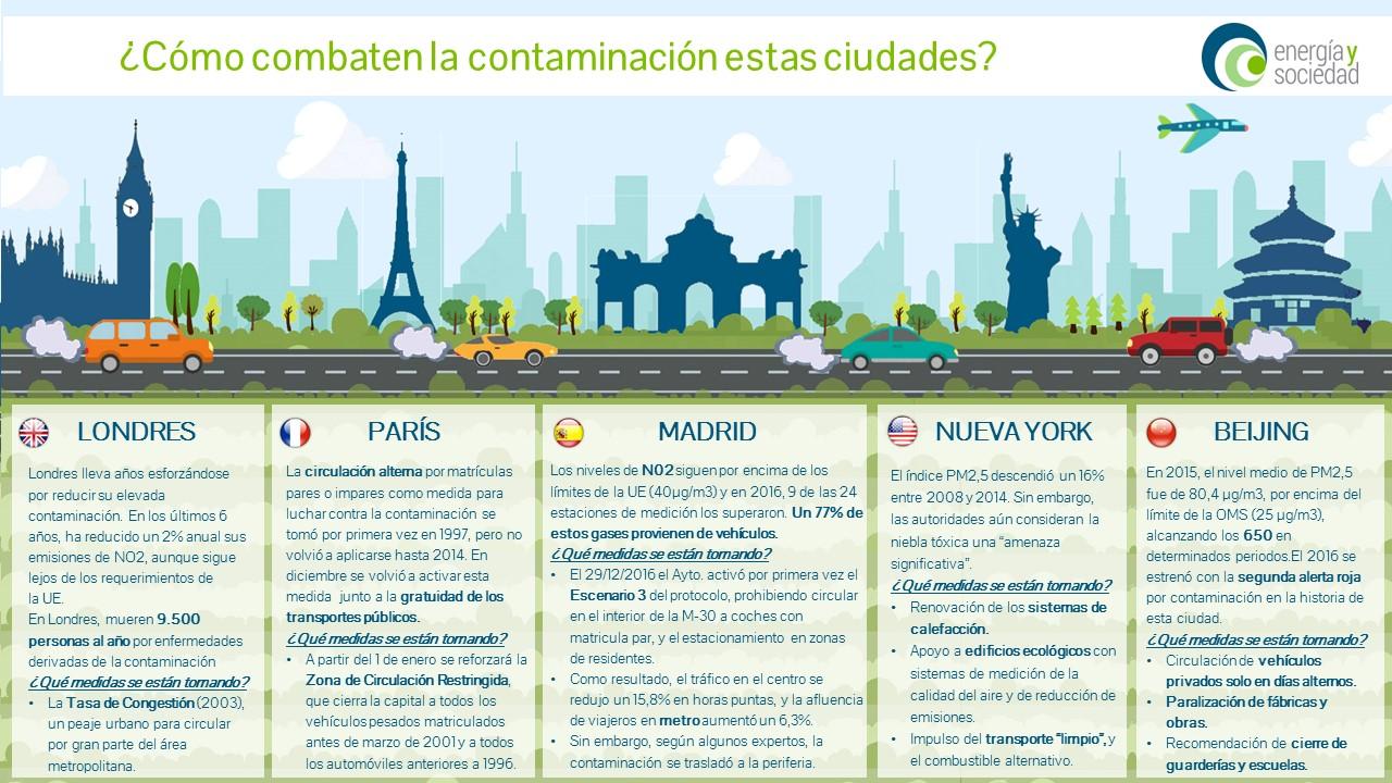 EyS_Infografía Contaminación-13enero