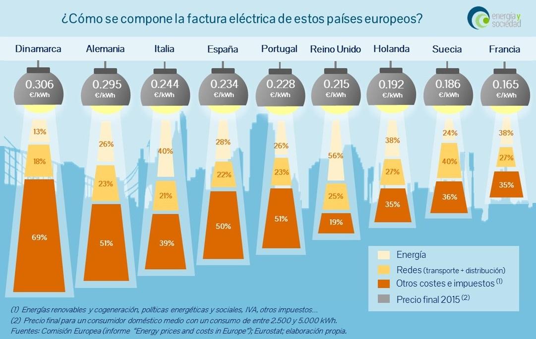 InfogrElectricidad_20170202