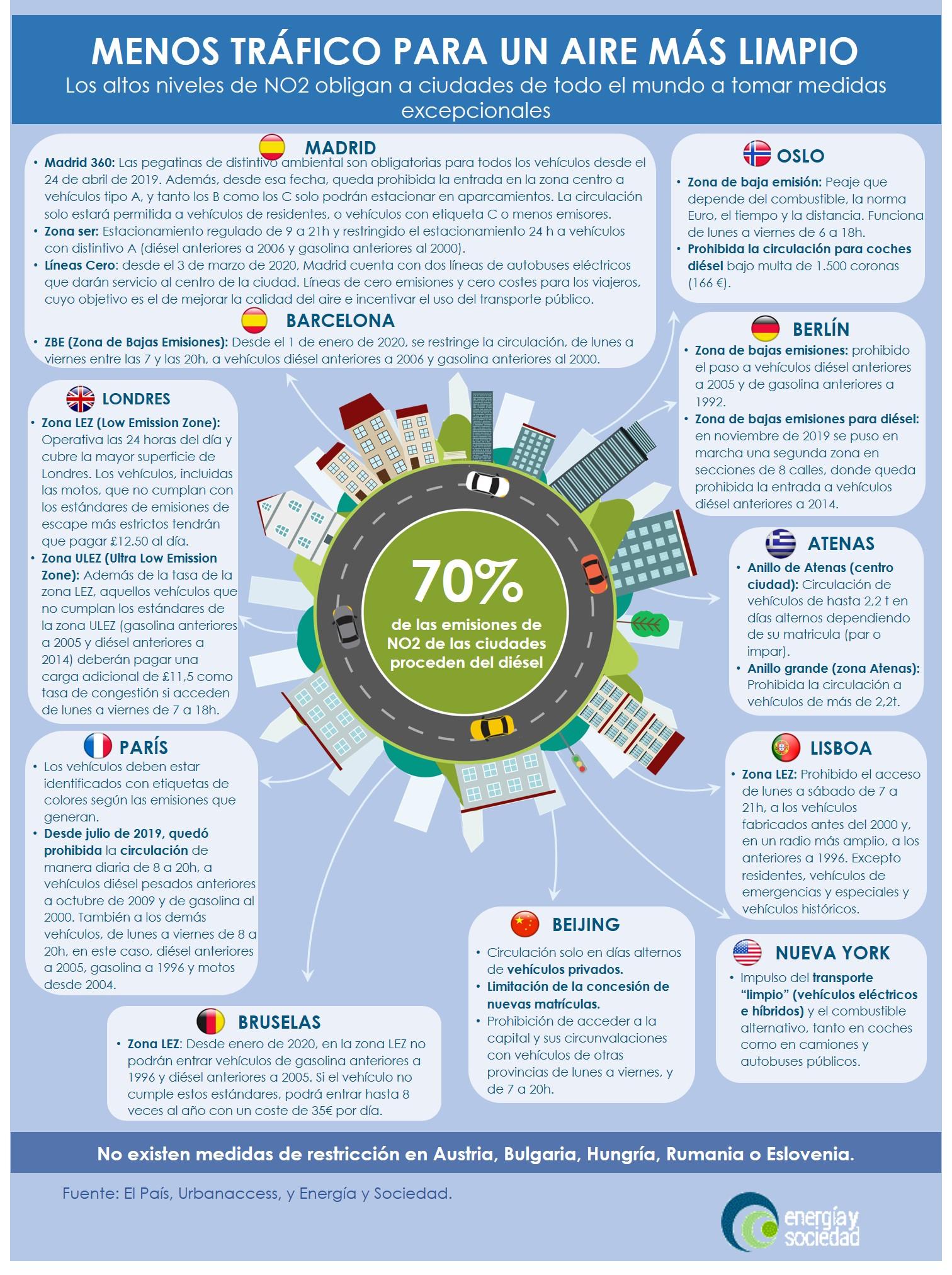 EyS - Infografía Calidad del Aire_ Marzo2020.pptx