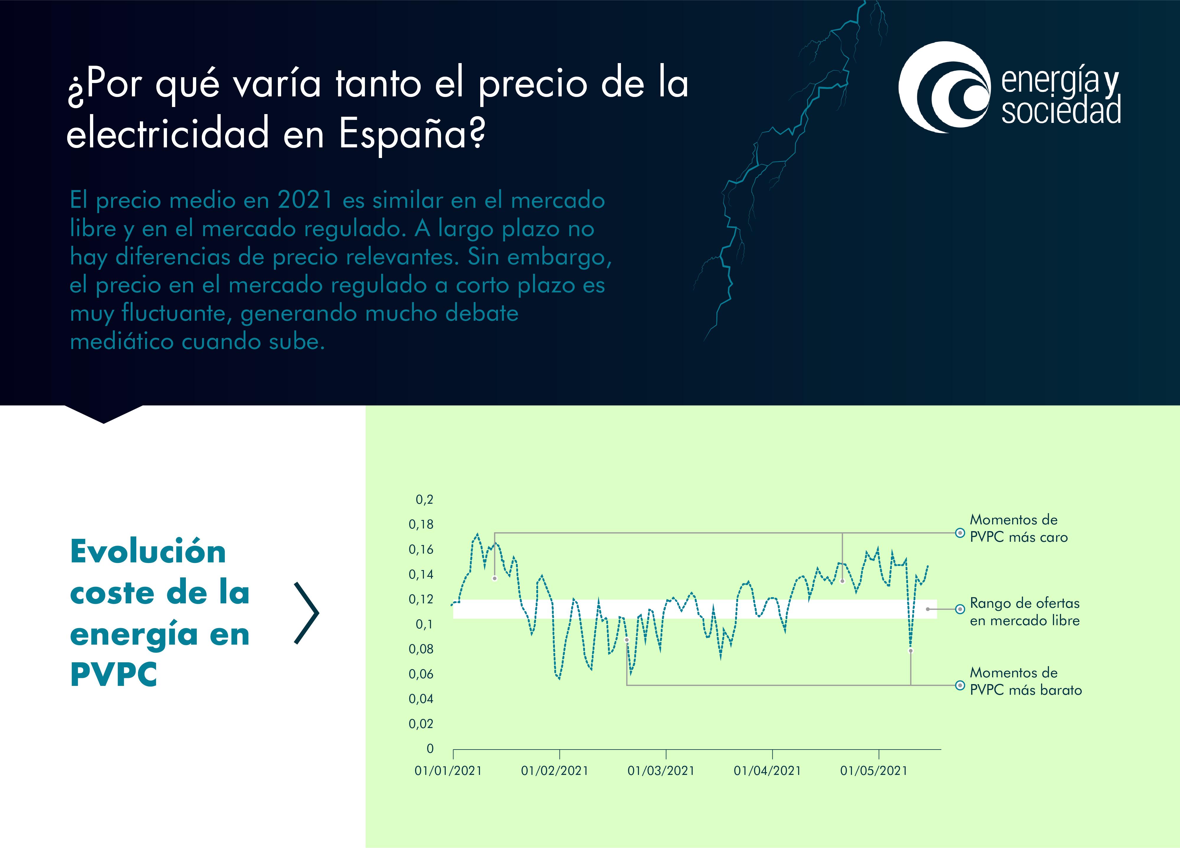 infografia_volatilidad 2 ok